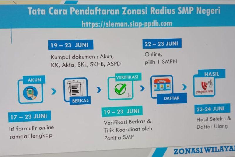 Bupati Sleman monitoring program jemput bola PPDB SMP