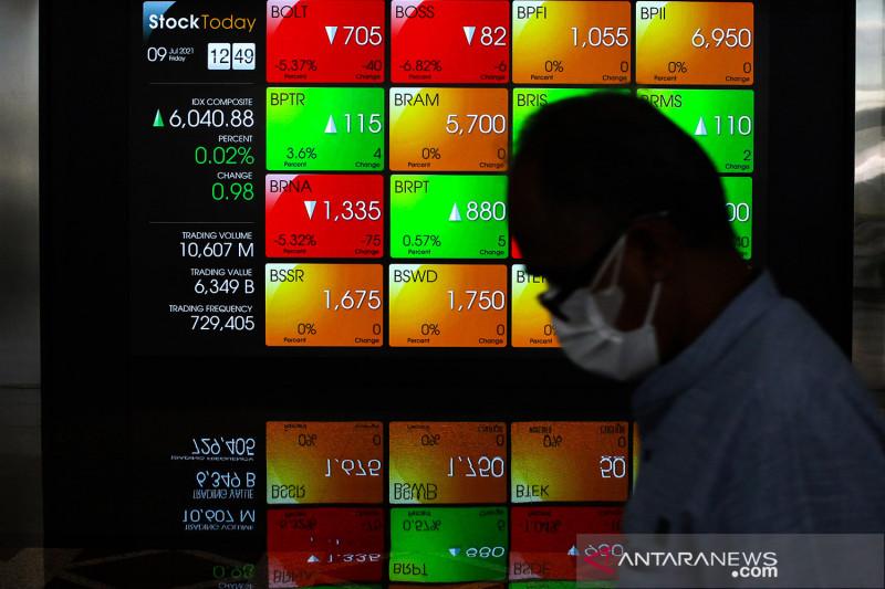 IHSG BEI diprediksi melemah ikuti koreksi bursa saham global