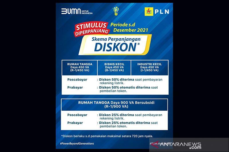 Diskon listrik diberikan secara otomatis tanpa harus akses website PLN