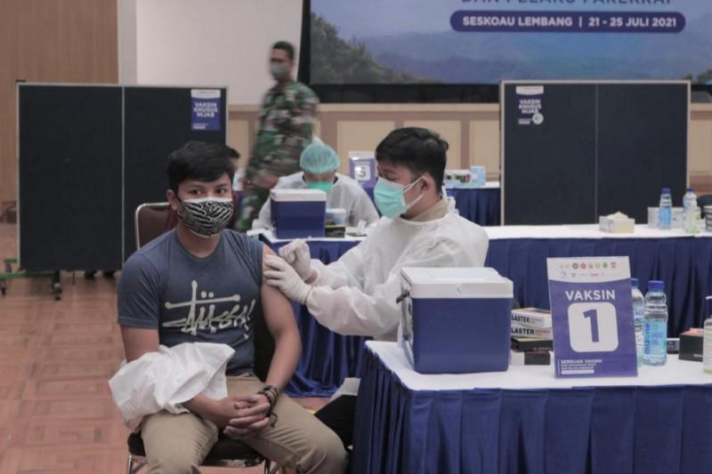 Kasus positif COVID-19 di Jawa Barat bertambah 5.302