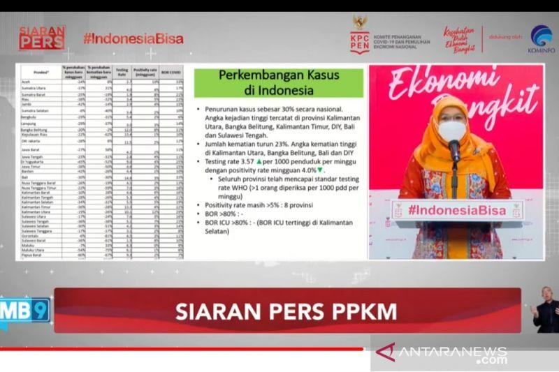 Penanggulangan COVID-19 Indonesia salah satu terbaik dunia, kata Kemenkes