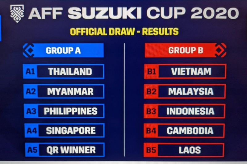Timnas Indonesia segrup dengan Malaysia dan Vietnam di Piala AFF 2020