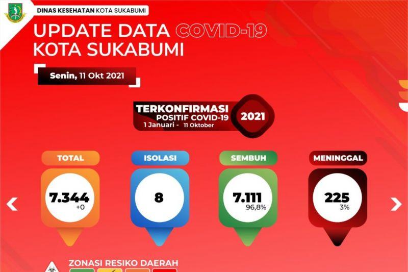 Wali Kota Sukabumi ingatkan waspadai gelombang III penyebaran COVID-19
