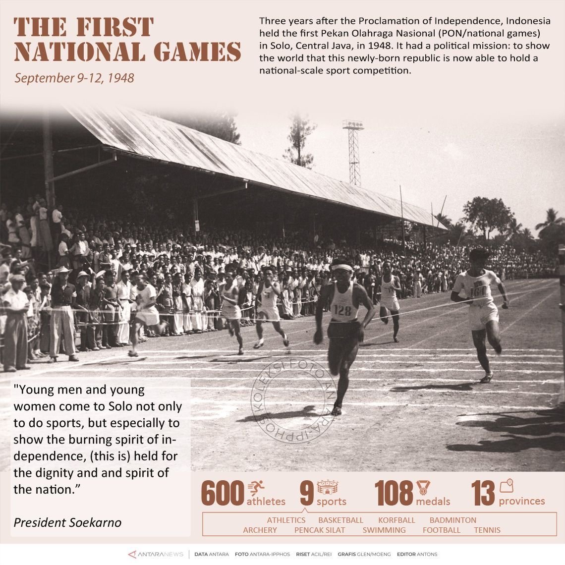 Indonesia's First National Games 1948