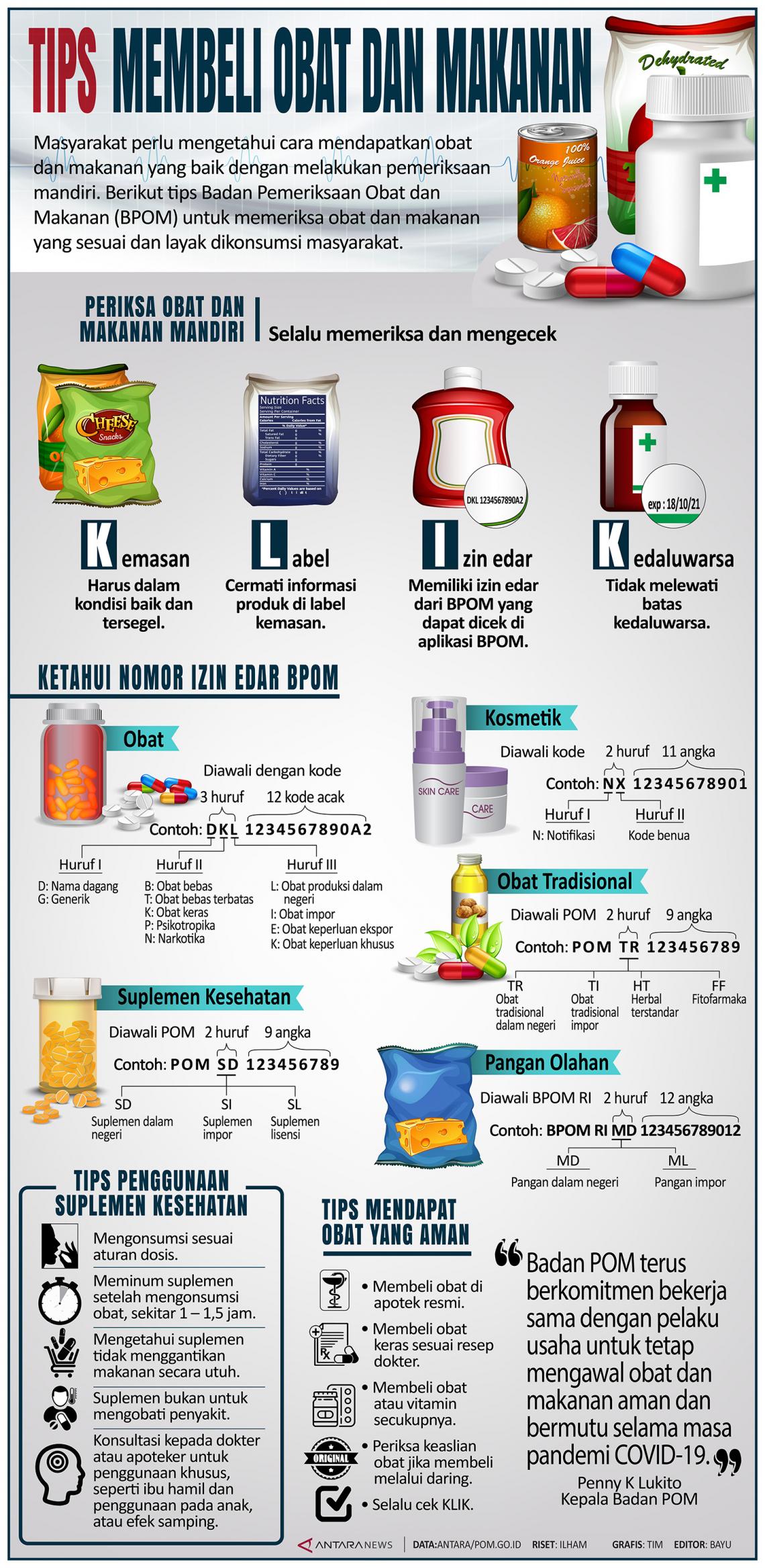 Tips membeli obat dan makanan