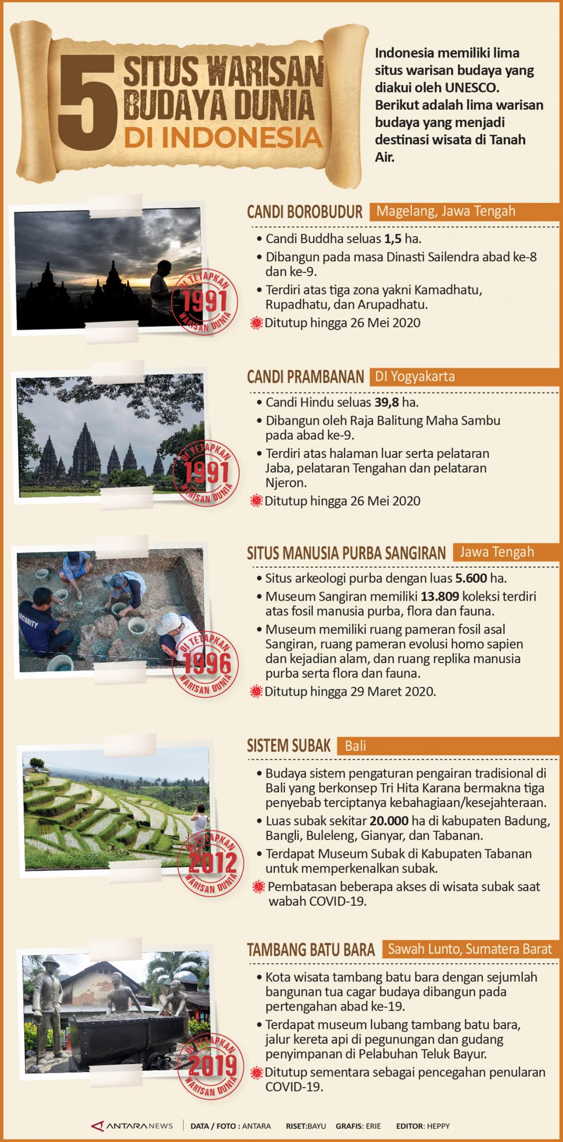 Lima situs warisan budaya dunia di Indonesia