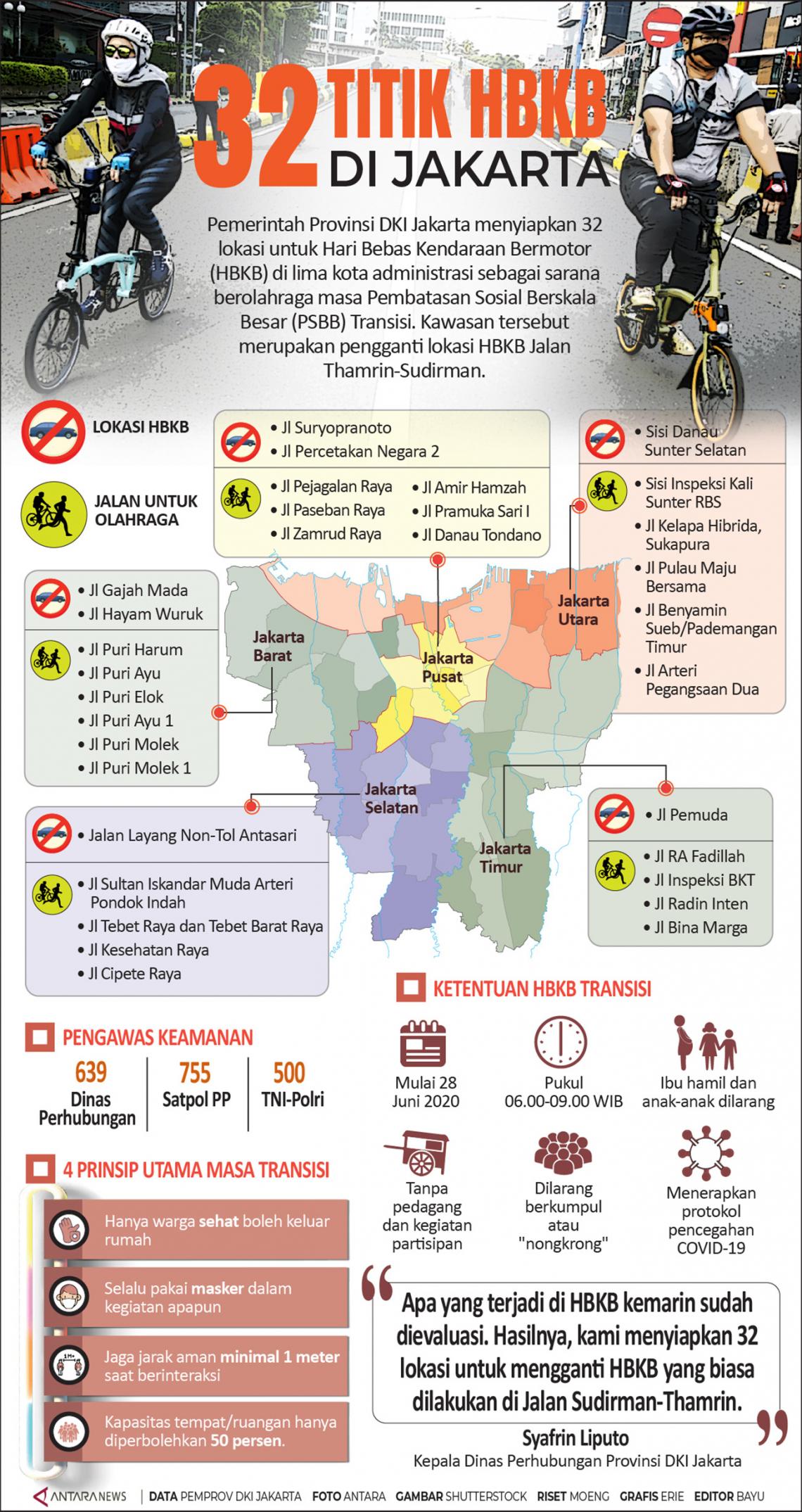 DKI siapkan 32 titik HBKB di Jakarta