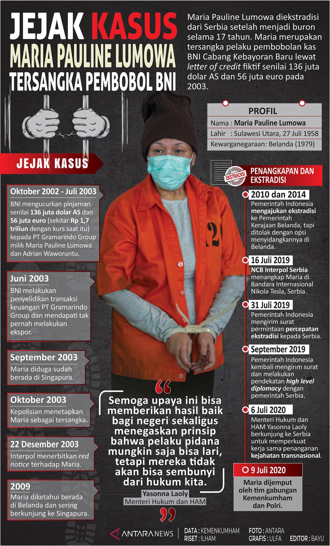 Jejak kasus Maria Pauline Lumowa