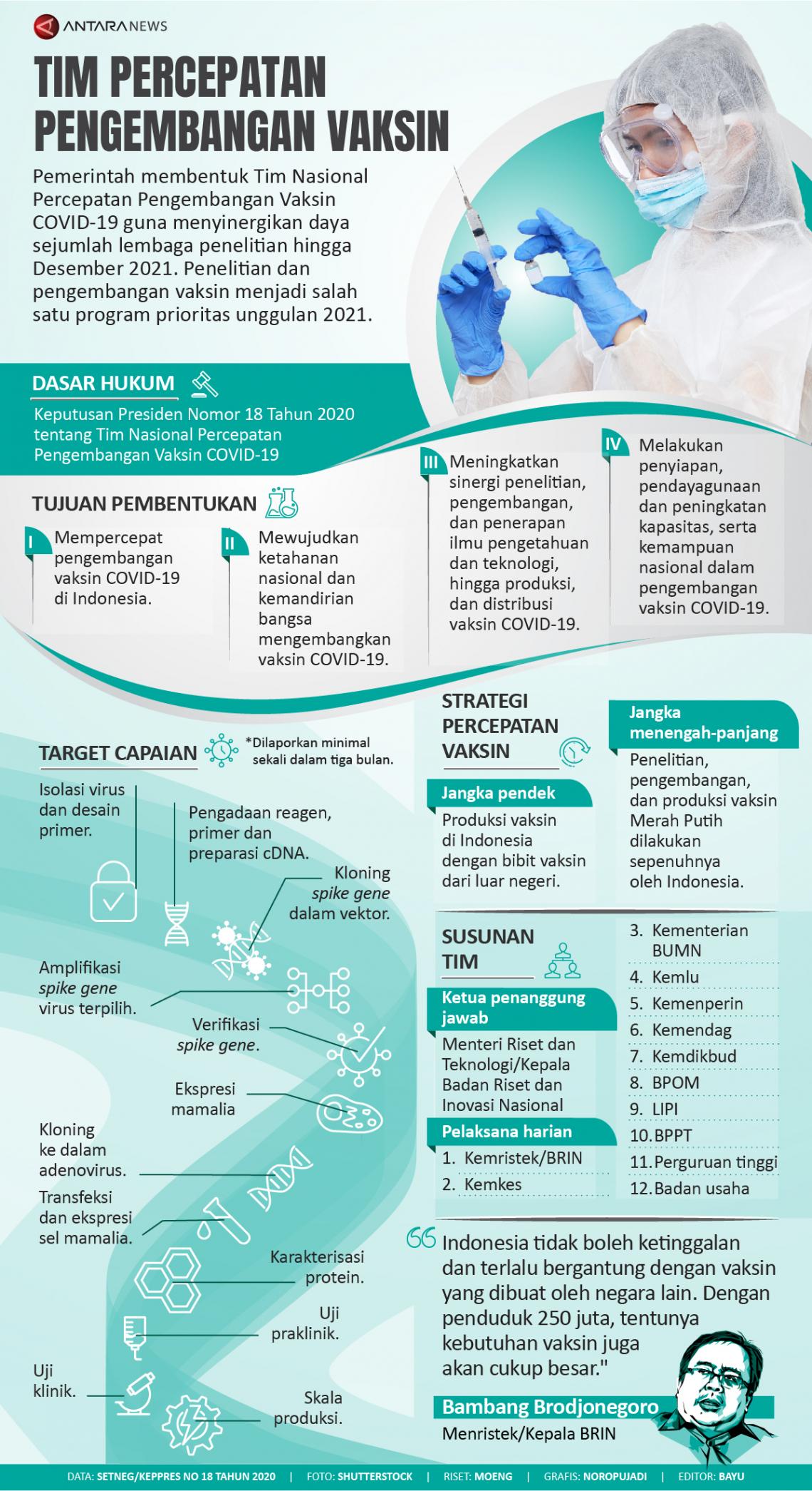 Tim percepatan pengembangan vaksin