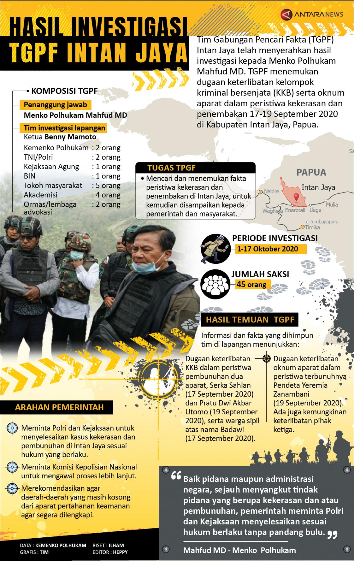 Hasil investigasi TGPF Intan Jaya