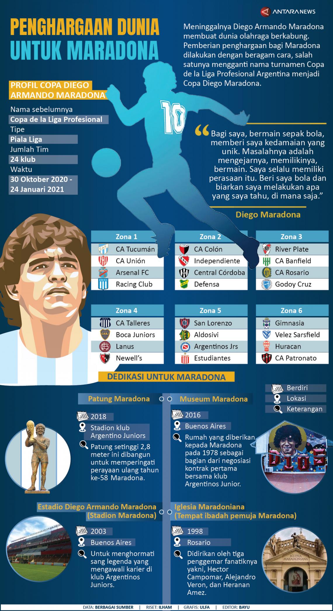 Penghargaan dunia untuk Maradona