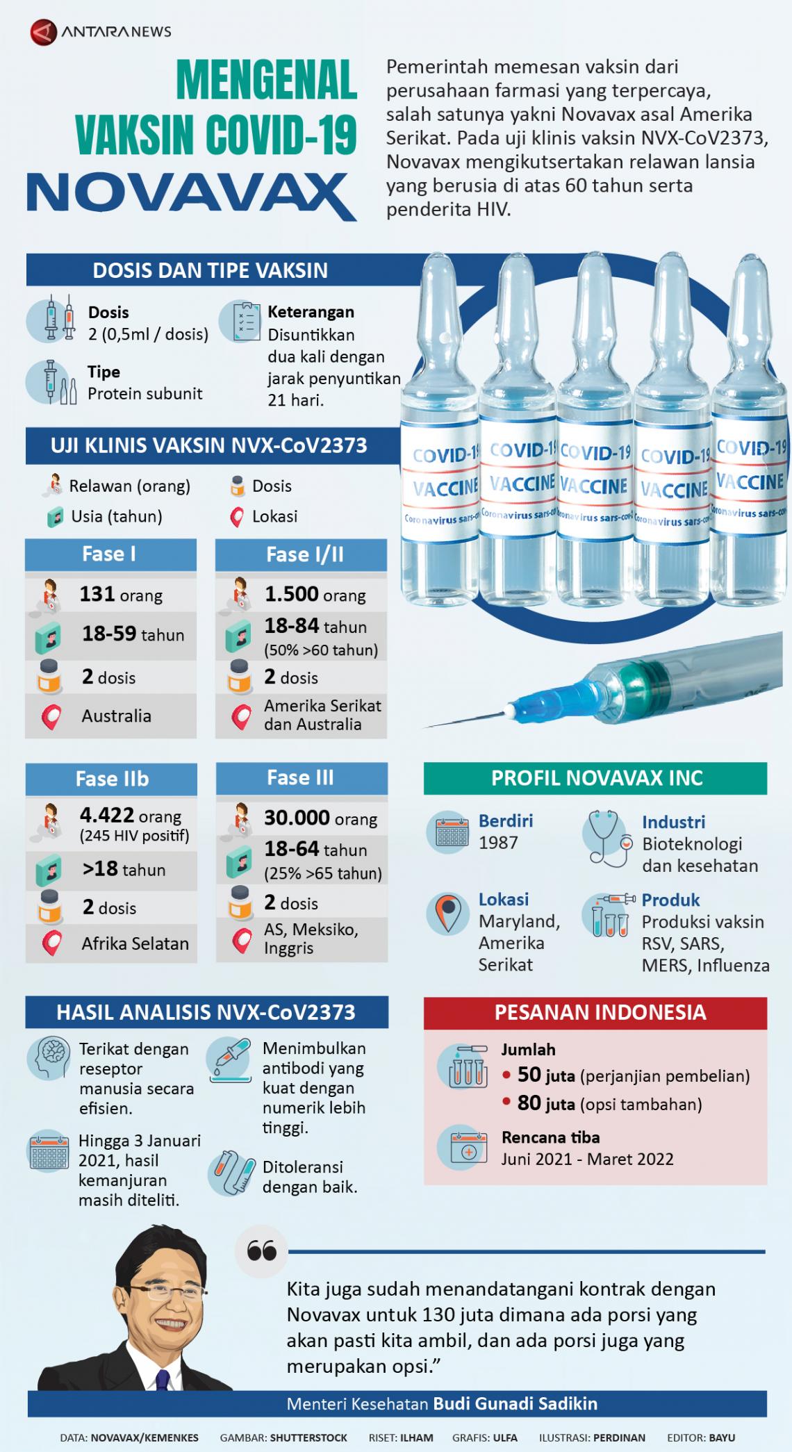 Mengenal vaksin COVID-19 Novavax