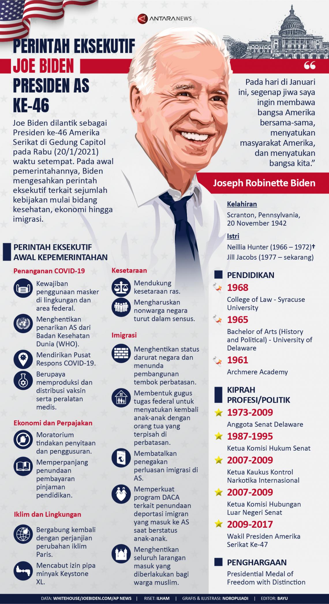 Perintah eksekutif Presiden AS Joe Biden