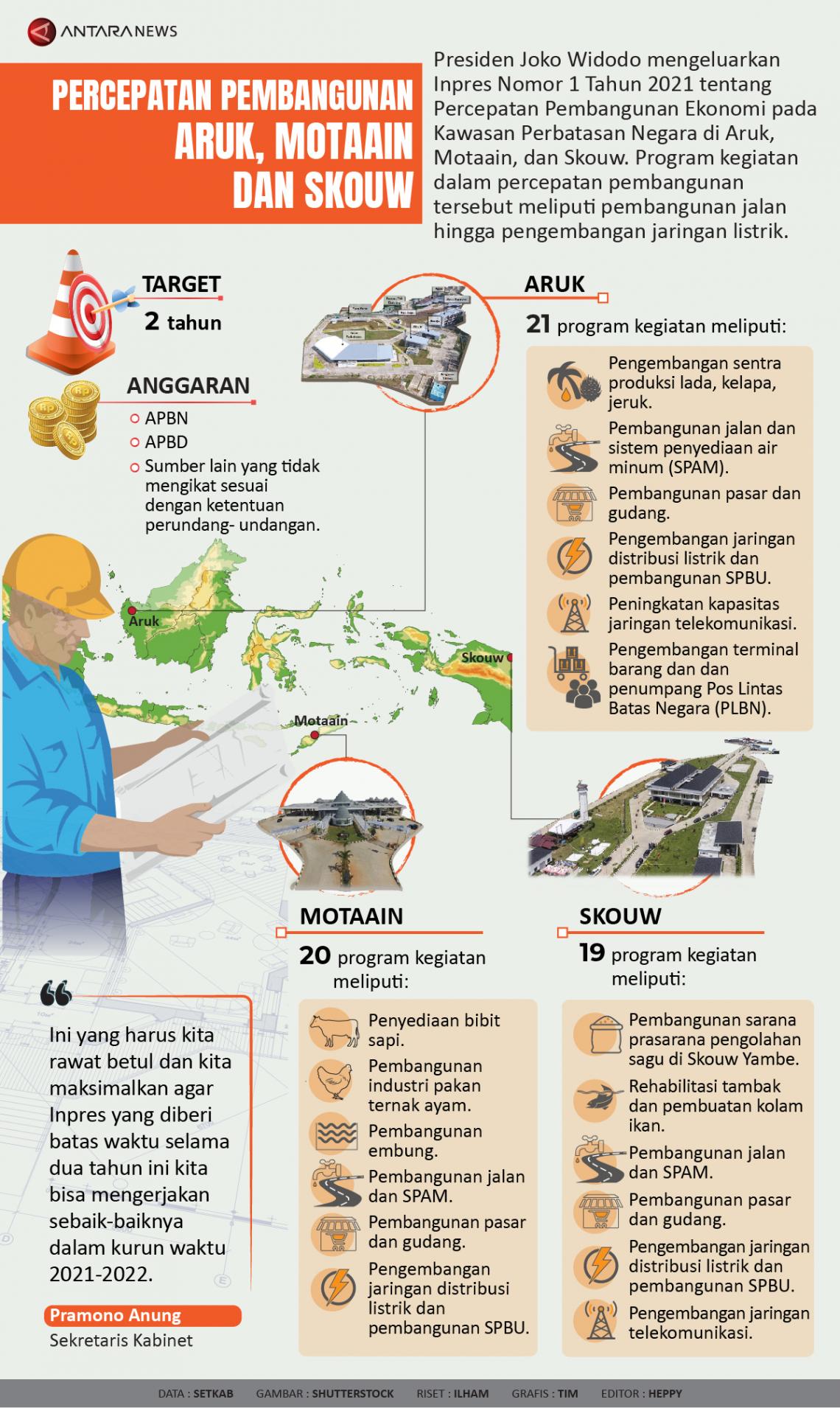 Percepatan pembangunan Aruk, Motaain dan Skouw