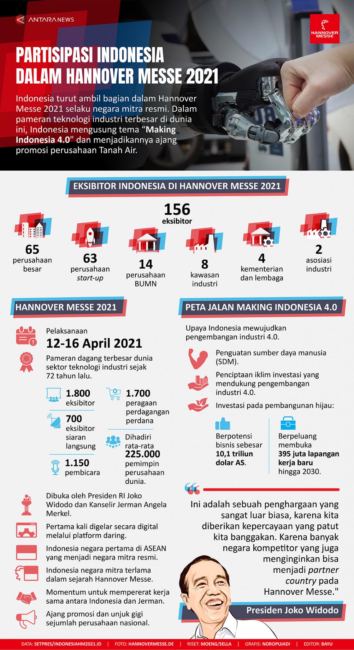 Partisipasi Indonesia dalam Hannover Messe 2021