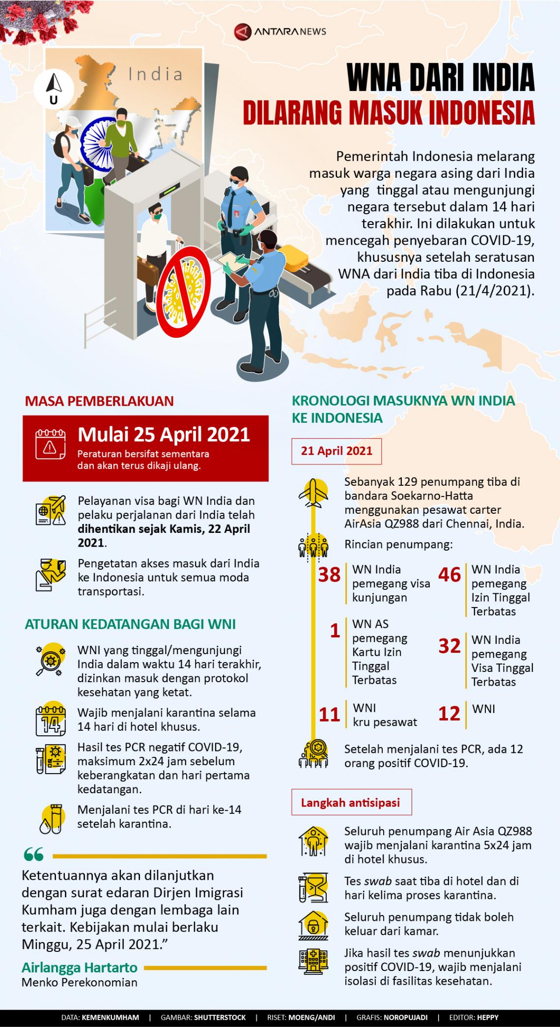 WNA dari India dilarang masuk Indonesia