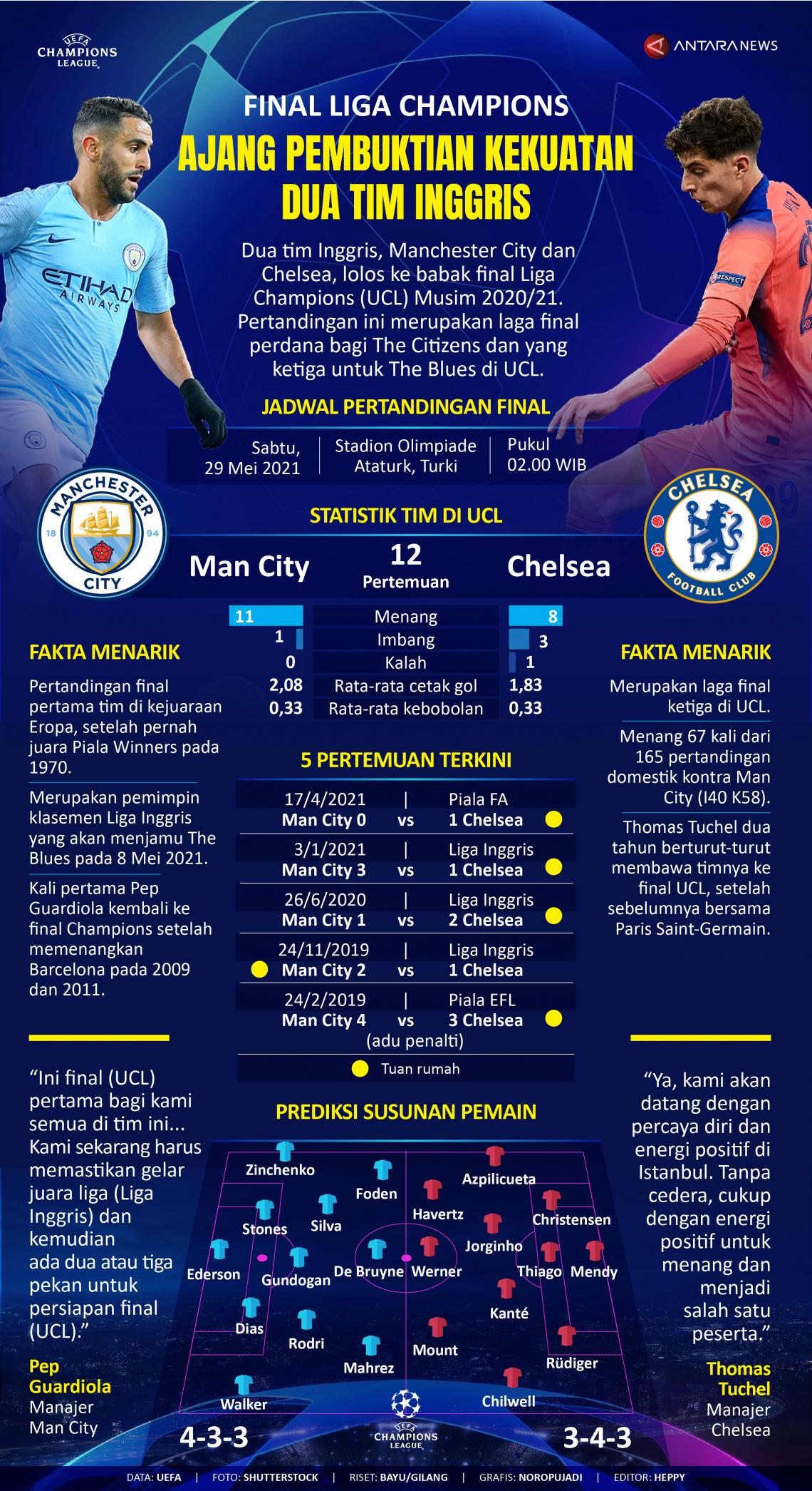 Final Liga Champions: Ajang pembuktian kekuatan dua tim Inggris