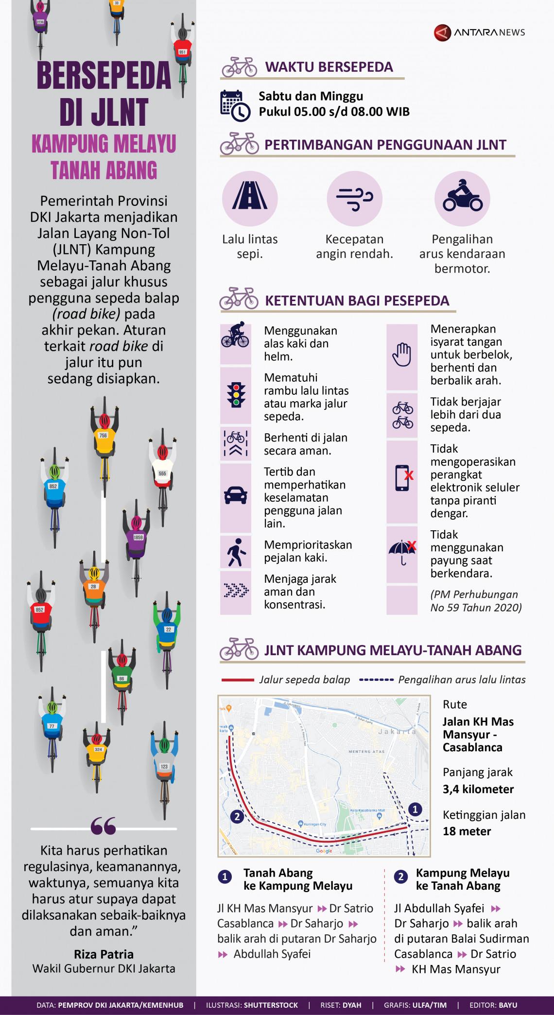 Bersepeda di JLNT Kampung Melayu - Tanah Abang