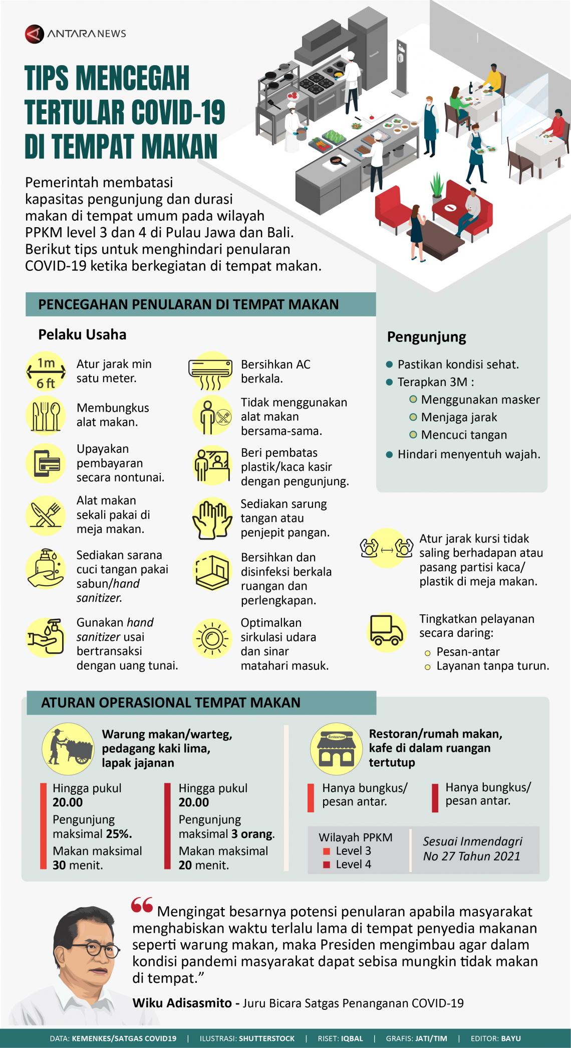 Tips mencegah tertular COVID-19 di tempat makan