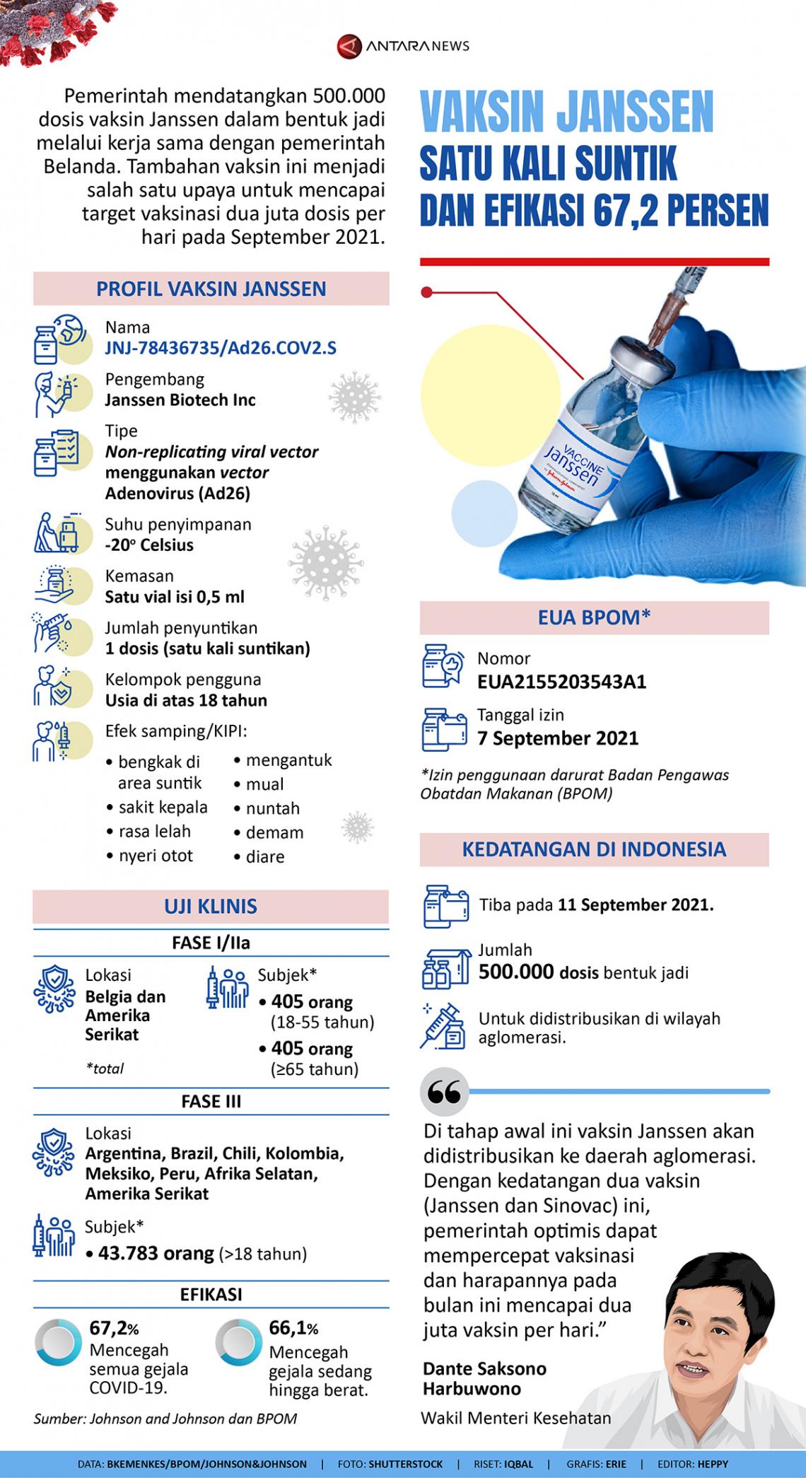 Vaksin Janssen: Satu kali suntik dan efikasi 67,2 persen