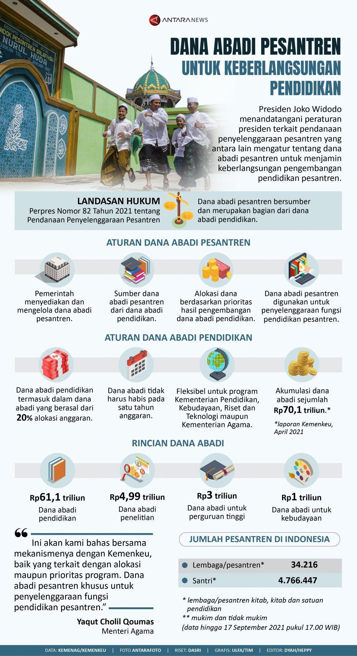 Dana abadi pesantren untuk keberlangsungan pendidikan