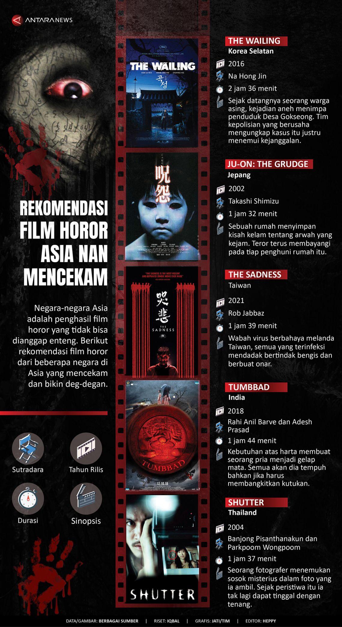 Rekomendasi film horor Asia nan mecekam