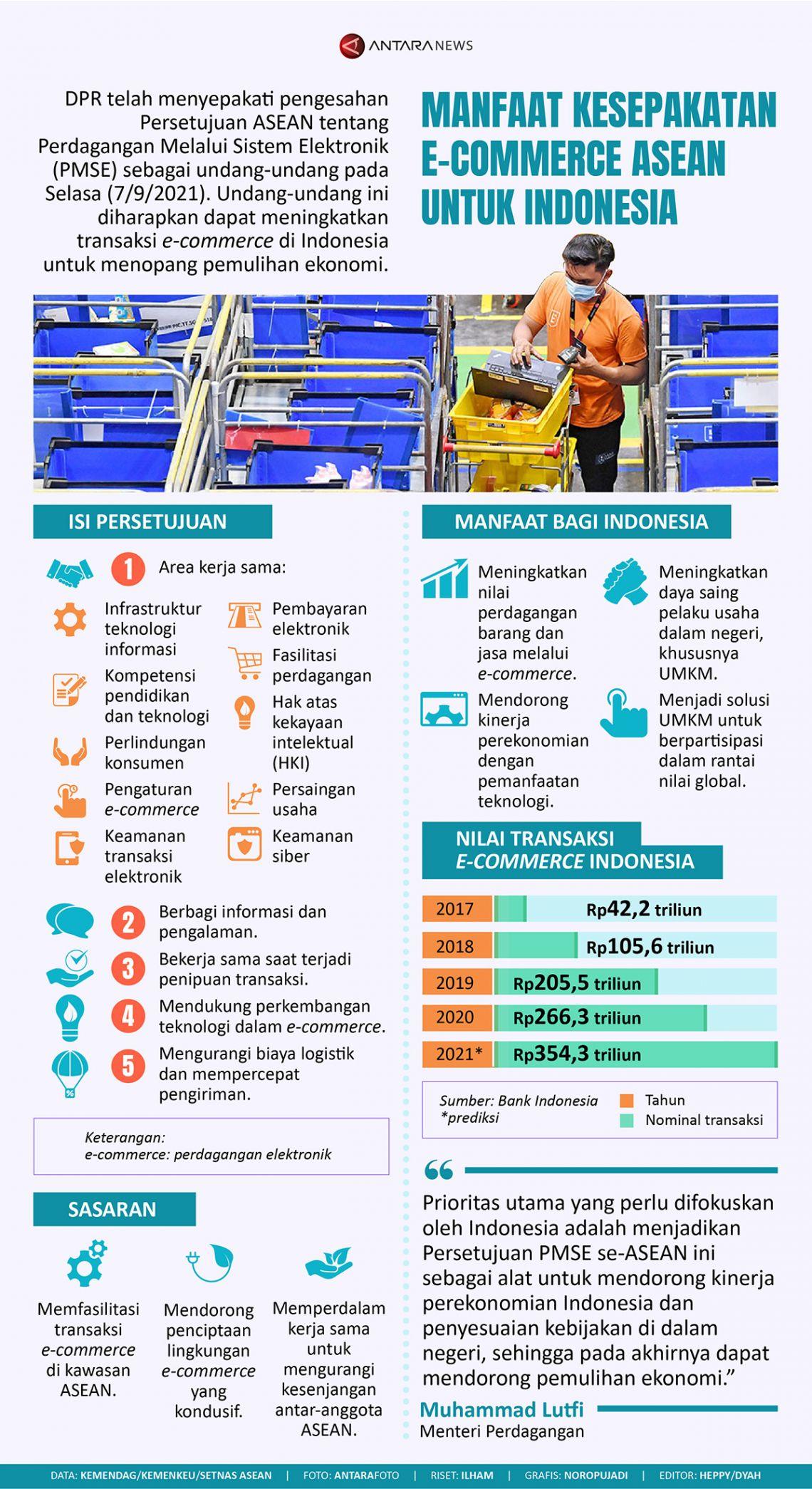 Manfaat kesepakatan e-commerce ASEAN untuk Indonesia