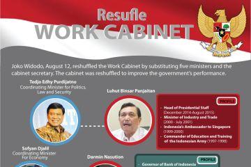 Perombakan kabinet kerja 2015