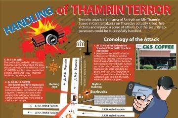 Handling of Thamrin Terror