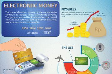 uang elektronik