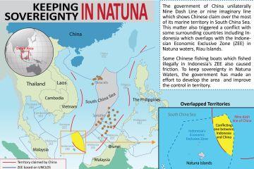 Menjaga Kedaulatan Natuna